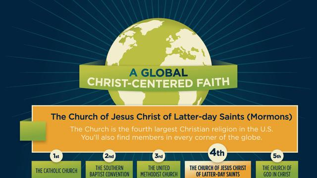 Mormon Global Christ Centered 12 13 13 Infographic
